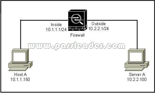 passleader-300-206-dumps-1241