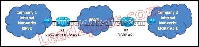 passleader-640-875-dumps-911