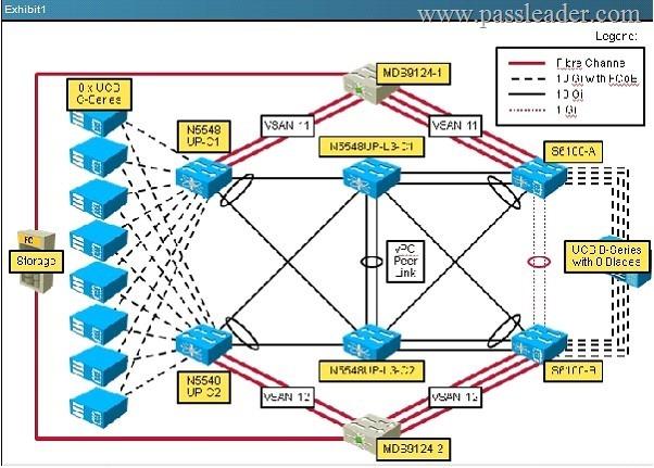 passleader-300-180-dumps-1393