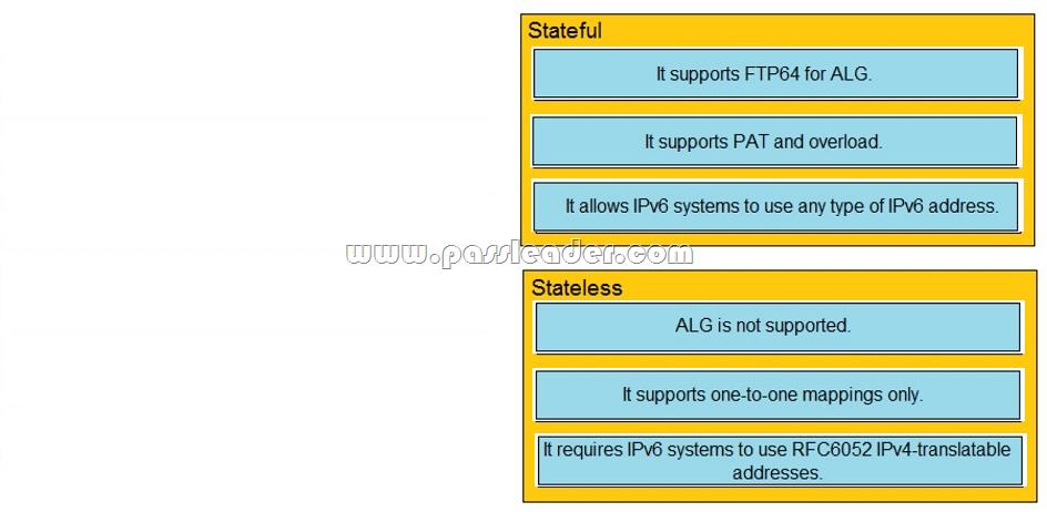 PassLeader-300-101-Exam-Dumps-8852